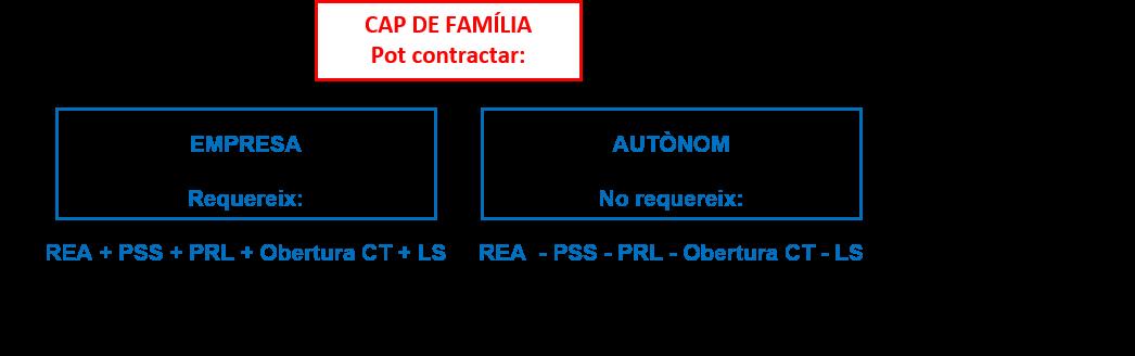 masoveria-contractes